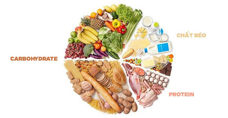 Dù giảm cân,, cư thể vẫn cần 3 nhóm dưỡng chất quan trọng gồm: Cacbonhydrate, chất béo, protein